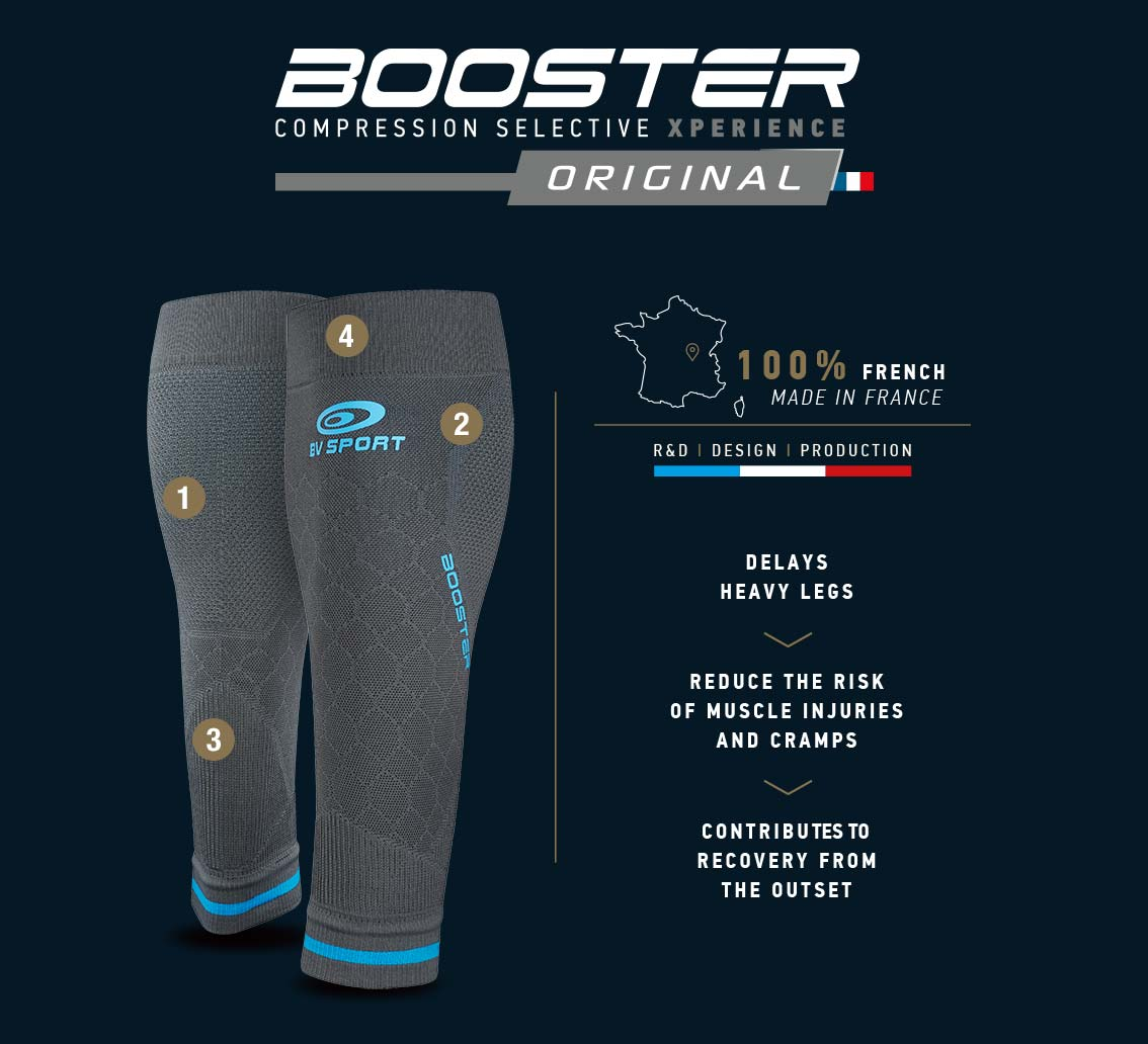 Description_Booster_original_grey_blue