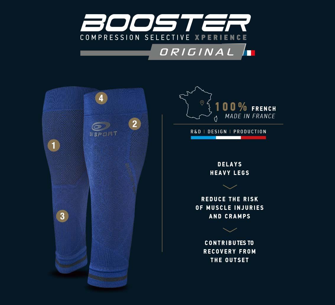 Description_Booster_original_navy_blue