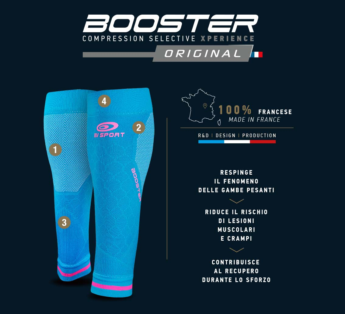 Descrizione_Booster_original_blu_rosa