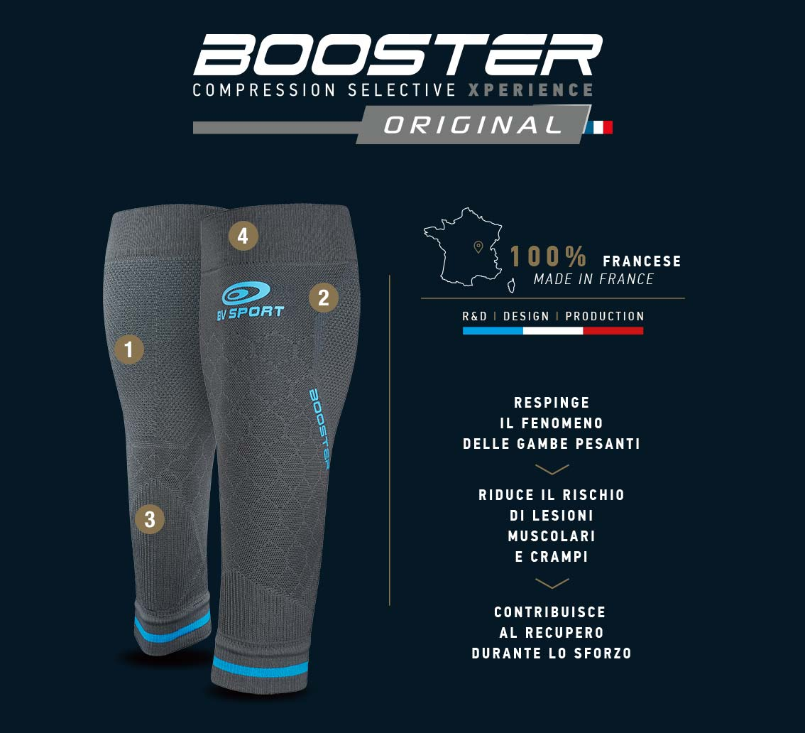 Descrizione_Booster_original_grigio_blu