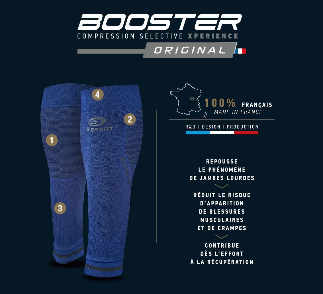 Descriptif_Booster_original_bleu_marine