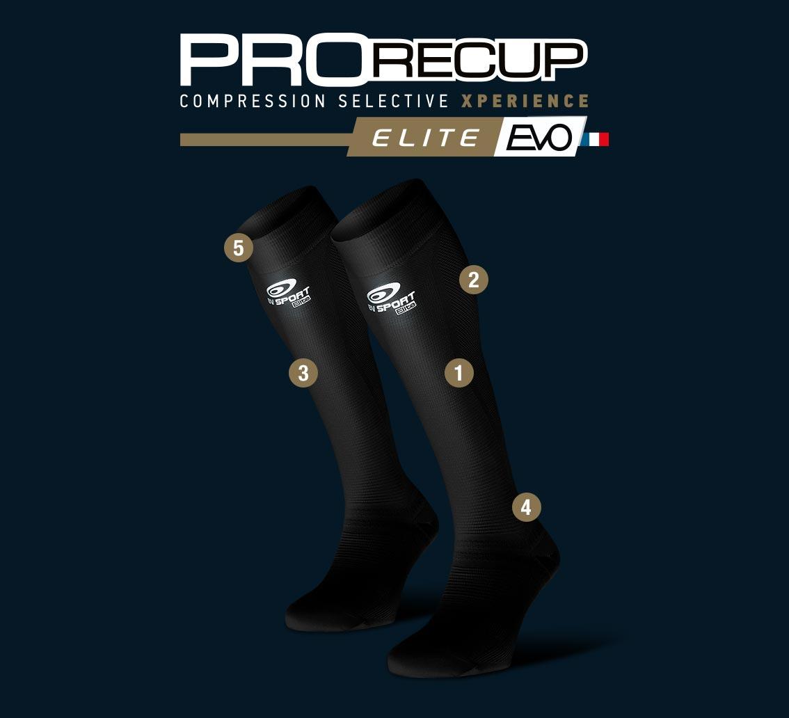 Black proRecup Elite EVO Recovery socks description