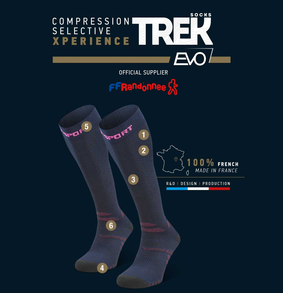 Hiking_socks_Trek_compression_EVO_blue-pink