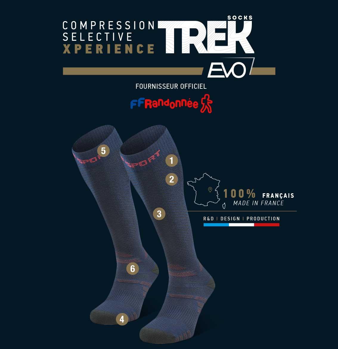 Chaussettes_randonnée_Trek_compression_EVO_bleu-rouge