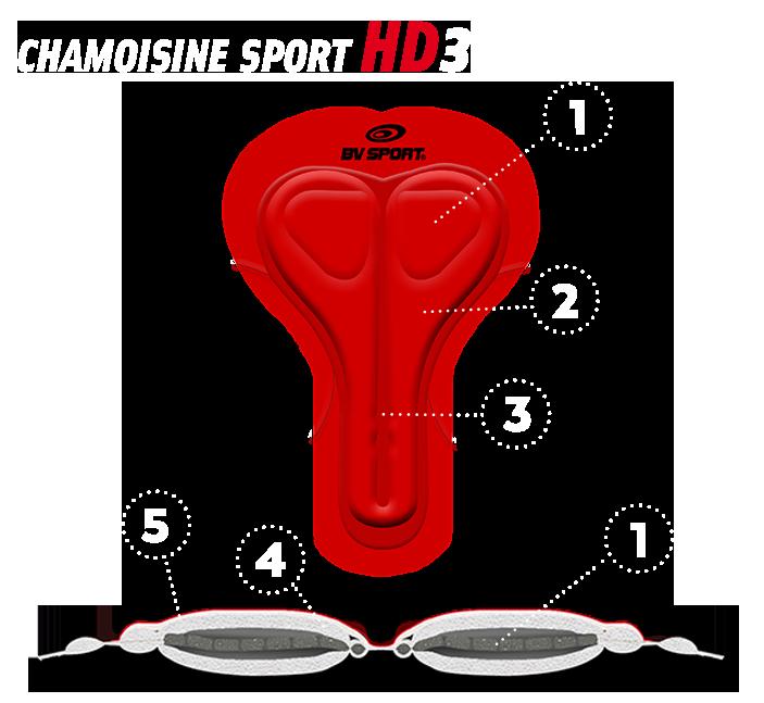 chamoisine_sport_hd3